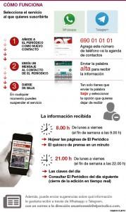 El Periodico se estrena en Whatsapp y Telegram