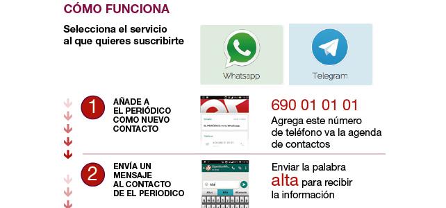 El Periódico se estrena en Whatsapp y Telegram
